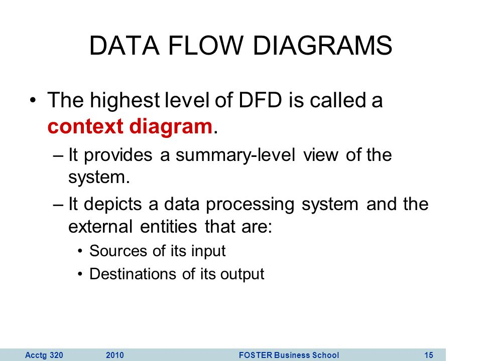 Acctg 320 2010 FOSTER Business School 16 DATA FLOW DIAGRAMS Payroll Processing System Depart- ments Human Resources Govt.