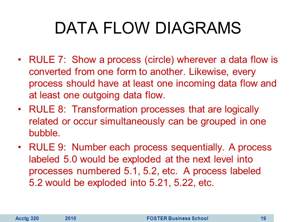 Acctg 320 2010 FOSTER Business School 20 DATA FLOW DIAGRAMS RULE 10: Process names should include action verbs, such as update, prepare, etc.
