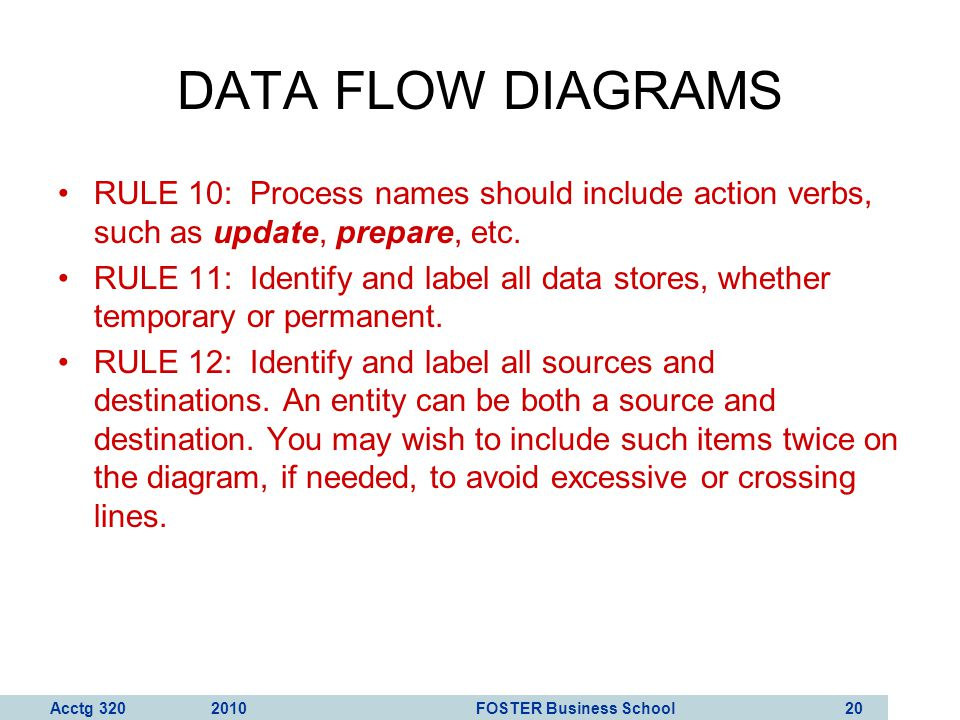 Acctg 320 2010 FOSTER Business School 21 DATA FLOW DIAGRAMS RULE 13: As much as possible, organize the flow from top to bottom and left to right.