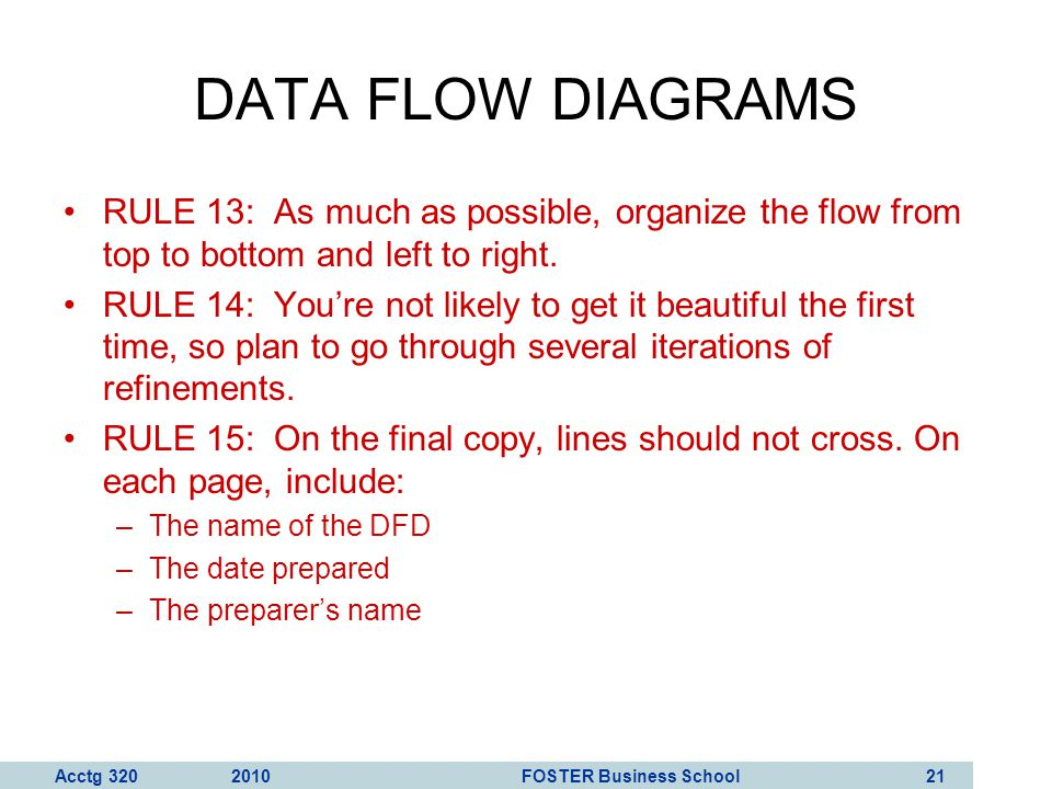 Acctg 320 2010 FOSTER Business School 22 DATA FLOW DIAGRAMS The DFD focuses on the logical flow of data.