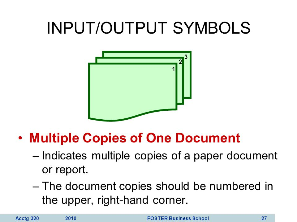 Acctg 320 2010 FOSTER Business School 28 INPUT/OUTPUT SYMBOLS Input/Output; Journal/Ledger –Can represent any input or output on a program flowchart.