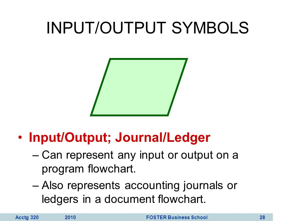 Acctg 320 2010 FOSTER Business School 29 INPUT/OUTPUT SYMBOLS Display –Represents information displayed by an online output device such as a terminal, monitor, or screen.