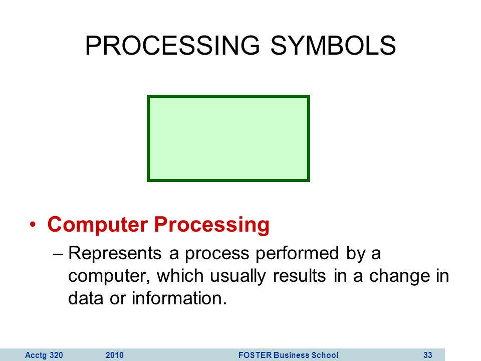 Acctg 320 2010 FOSTER Business School 34 PROCESSING SYMBOLS Manual Operation –Represents a processing operation that is performed manually.