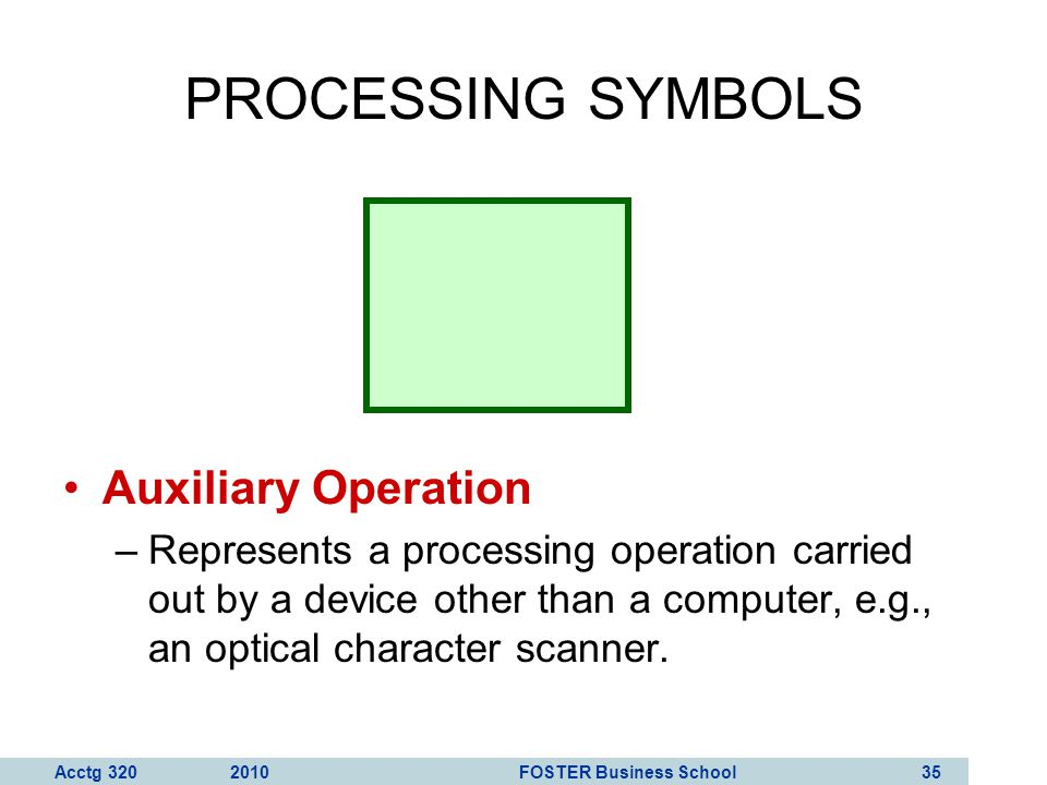 Acctg 320 2010 FOSTER Business School 36 PROCESSING SYMBOLS Off-line Keying Operation –Represents an operation that uses an off-line keying device, such as a cash register or keying to a disk.