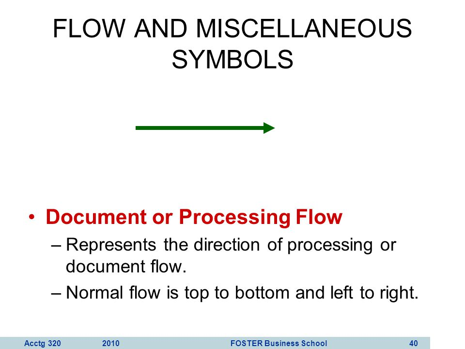 Acctg 320 2010 FOSTER Business School 41 FLOW AND MISCELLANEOUS SYMBOLS Data/Information Flow –Represents the direction of data/information flow.