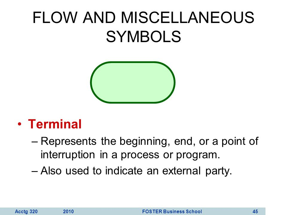 Acctg 320 2010 FOSTER Business School 46 FLOW AND MISCELLANEOUS SYMBOLS Decision –Represents a decision-making step.