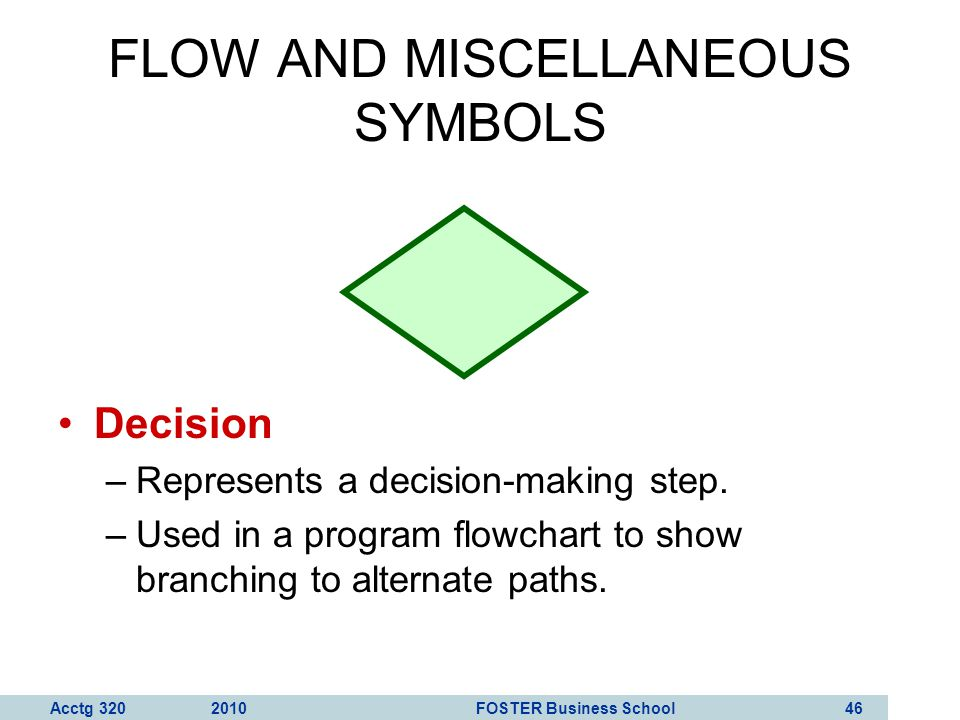 Acctg 320 2010 FOSTER Business School 47 FLOW AND MISCELLANEOUS SYMBOLS Annotation –Provides for the addition of descriptive comments or explanatory notes as clarification.
