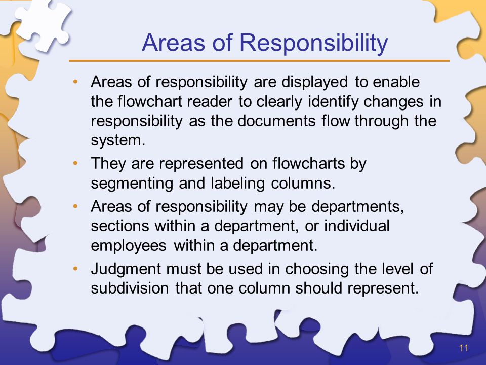 11 Areas of Responsibility Areas of responsibility are displayed to enable the flowchart reader to clearly identify changes in responsibility as the documents flow through the system.