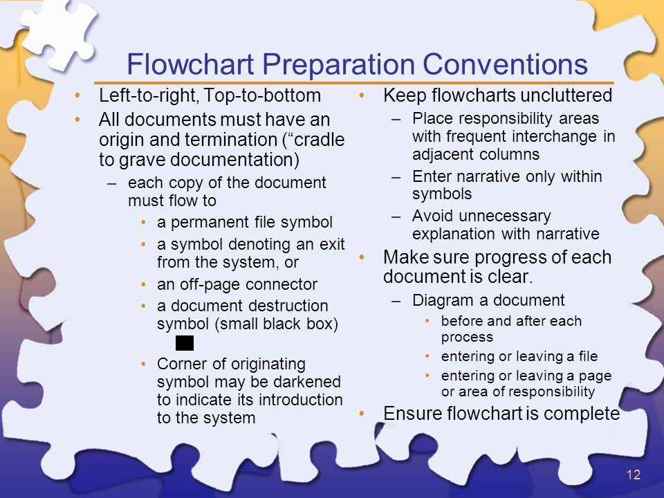 12 Flowchart Preparation Conventions Left-to-right, Top-to-bottom All documents must have an origin and termination ( cradle to grave documentation) –each copy of the document must flow to a permanent file symbol a symbol denoting an exit from the system, or an off-page connector a document destruction symbol (small black box) Corner of originating symbol may be darkened to indicate its introduction to the system Keep flowcharts uncluttered –Place responsibility areas with frequent interchange in adjacent columns –Enter narrative only within symbols –Avoid unnecessary explanation with narrative Make sure progress of each document is clear.