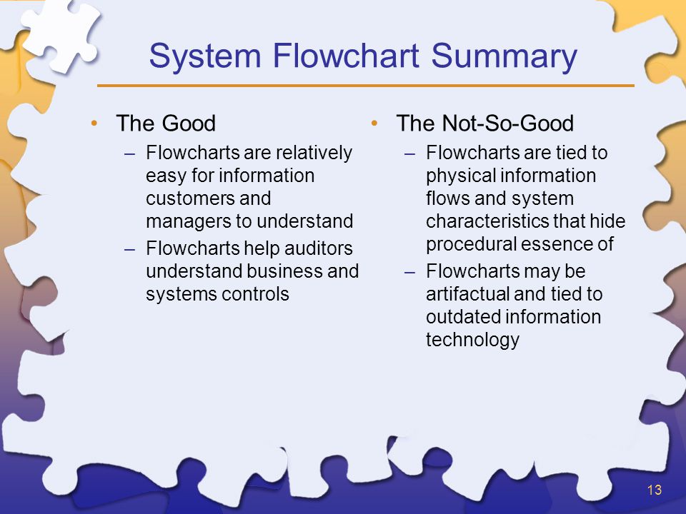 13 System Flowchart Summary The Good –Flowcharts are relatively easy for information customers and managers to understand –Flowcharts help auditors understand business and systems controls The Not-So-Good –Flowcharts are tied to physical information flows and system characteristics that hide procedural essence of –Flowcharts may be artifactual and tied to outdated information technology