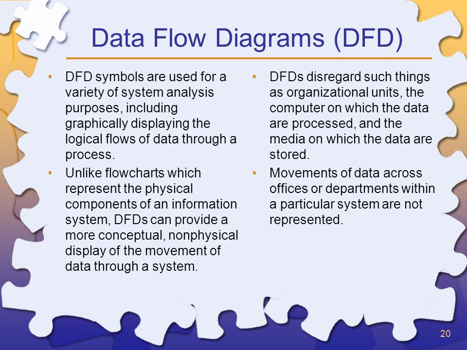 20 Data Flow Diagrams (DFD) DFD symbols are used for a variety of system analysis purposes, including graphically displaying the logical flows of data through a process.
