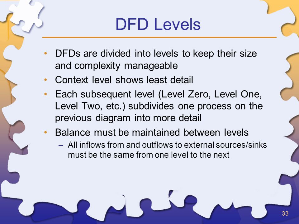 33 DFD Levels DFDs are divided into levels to keep their size and complexity manageable Context level shows least detail Each subsequent level (Level Zero, Level One, Level Two, etc.) subdivides one process on the previous diagram into more detail Balance must be maintained between levels –All inflows from and outflows to external sources/sinks must be the same from one level to the next
