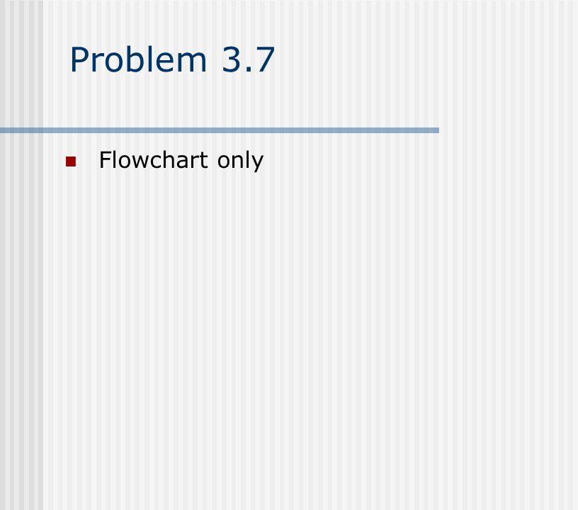 Problem 3.7 Flowchart only