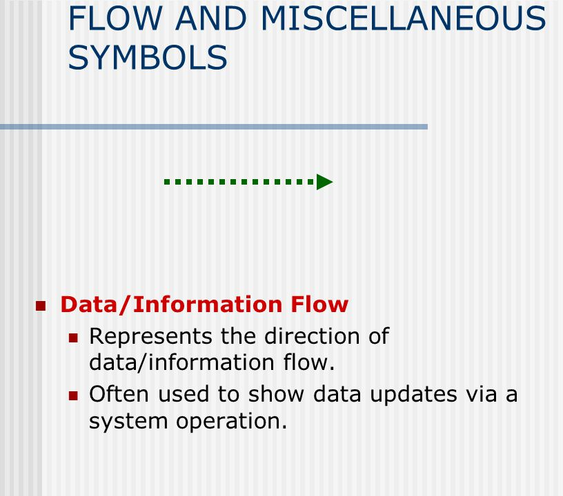 FLOW AND MISCELLANEOUS SYMBOLS Data/Information Flow Represents the direction of data/information flow.