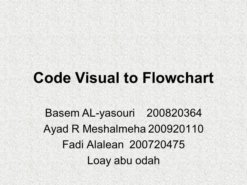 Code Visual to Flowchart Basem AL-yasouri 200820364 Ayad R Meshalmeha 200920110 Fadi Alalean 200720475 Loay abu odah