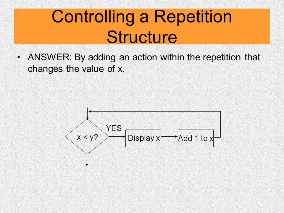 Controlling a Repetition Structure ANSWER: By adding an action within the repetition that changes the value of x.