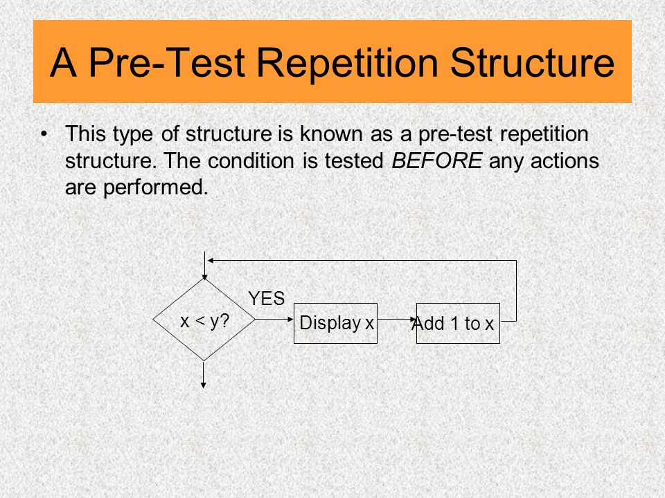 A Pre-Test Repetition Structure This type of structure is known as a pre-test repetition structure.