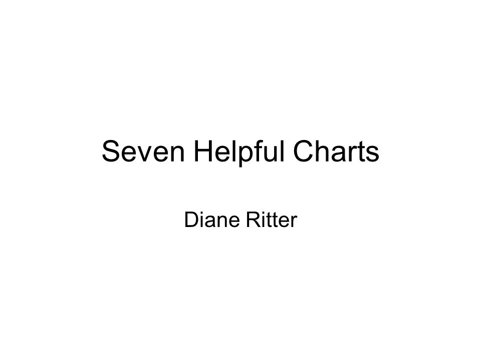 Seven Helpful Charts Diane Ritter