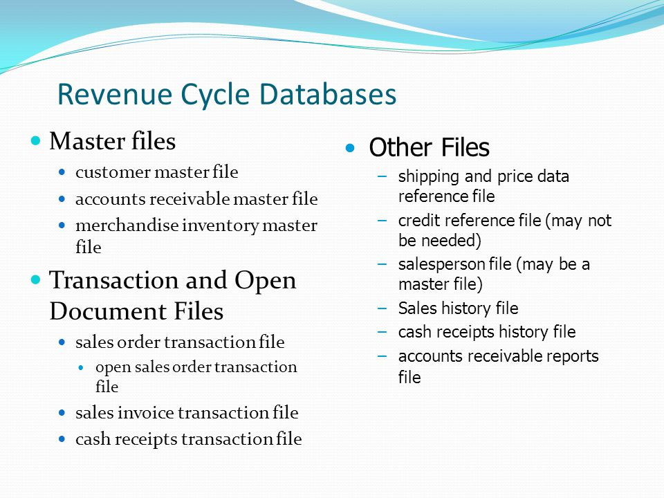 DFD of Sales Order Process