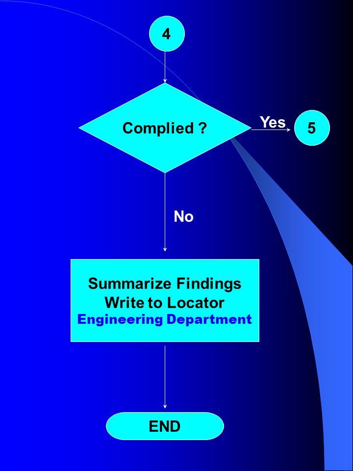 3 Review Plans & Documents Engineering Department Ecology Center Fire Department Utilities Department Land & Asset Devt.