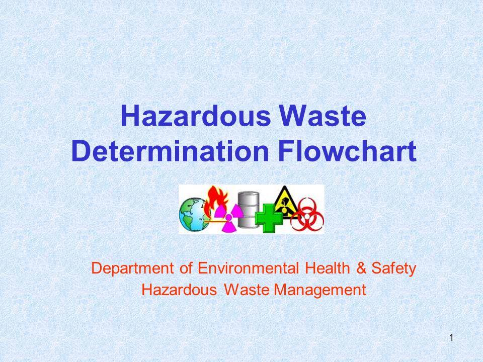 1 Hazardous Waste Determination Flowchart Department of Environmental Health & Safety Hazardous Waste Management