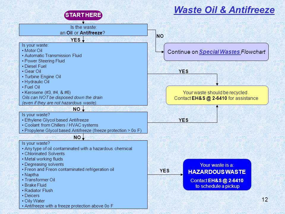 12 Is the waste: an Oil or Antifreeze? Is your waste: Motor Oil Automatic Transmission Fluid Power Steering Fluid Diesel Fuel Gear Oil Turbine Engine