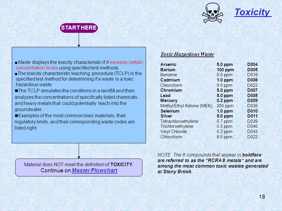 18 Toxicity ■Waste displays the toxicity characteristic if it exceeds certain concentration levels using specified test methods. ■The toxicity charact