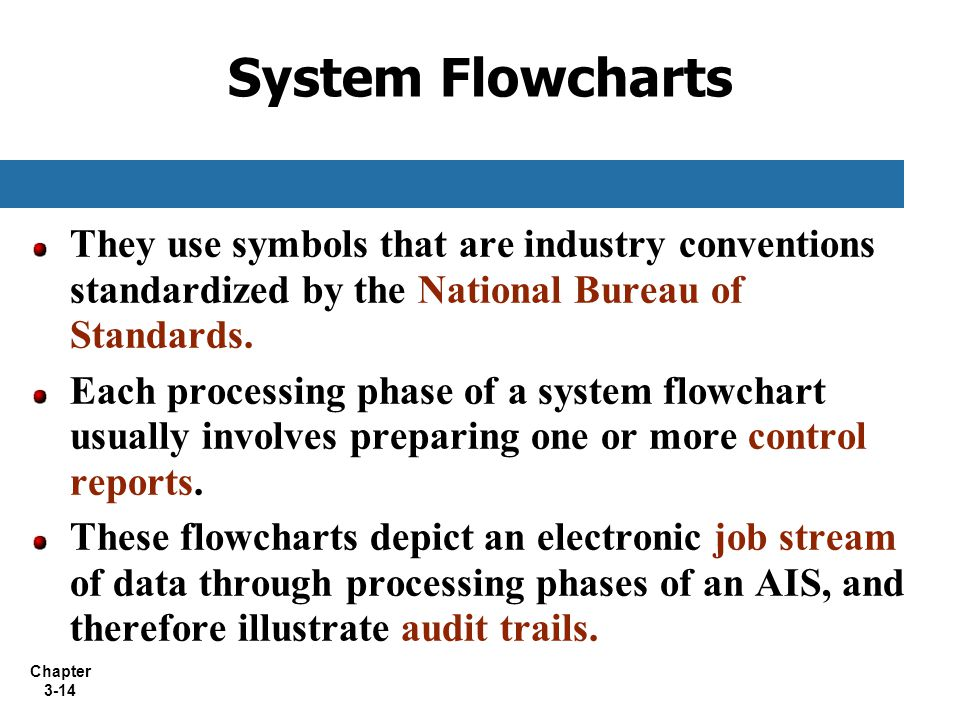 Chapter 3-14 System Flowcharts They use symbols that are industry conventions standardized by the National Bureau of Standards. Each processing phase