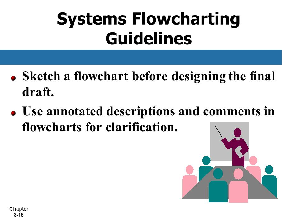 Chapter 3-18 Sketch a flowchart before designing the final draft. Use annotated descriptions and comments in flowcharts for clarification. Systems Flo