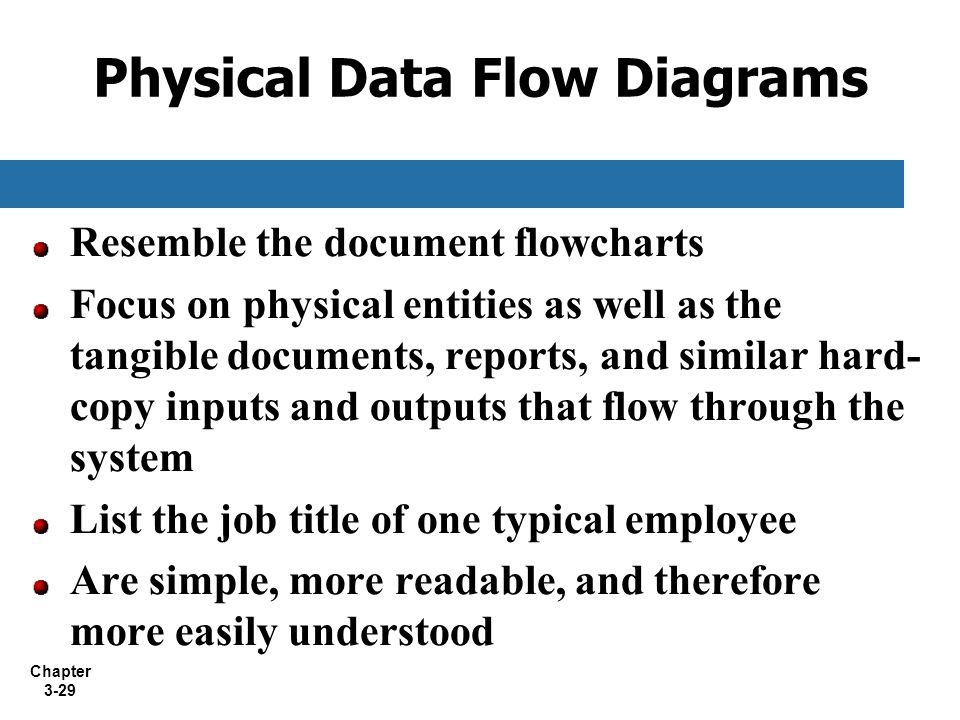Chapter 3-29 Physical Data Flow Diagrams Resemble the document flowcharts Focus on physical entities as well as the tangible documents, reports, and s