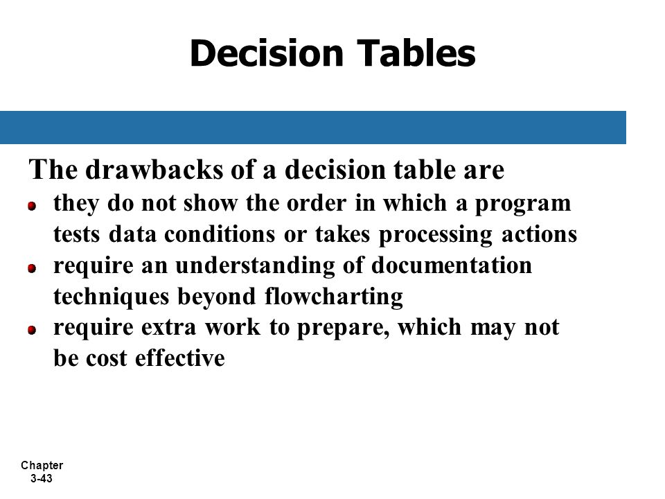 Chapter 3-43 The drawbacks of a decision table are they do not show the order in which a program tests data conditions or takes processing actions req