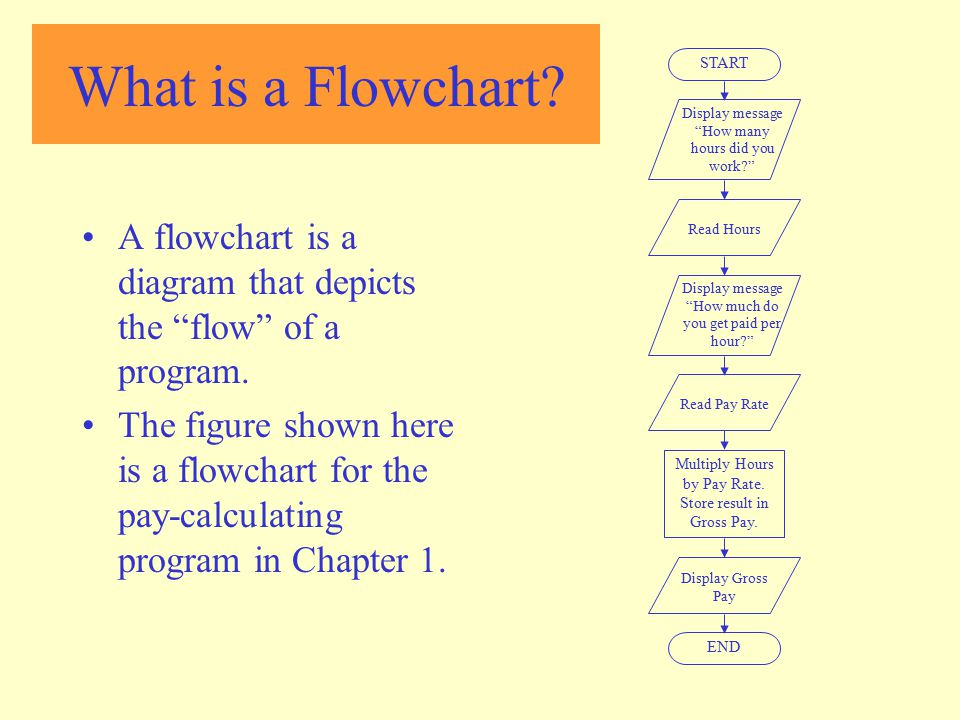 """What is a Flowchart? A flowchart is a diagram that depicts the """"flow"""" of a program. The figure shown here is a flowchart for the pay-calculating progr"""