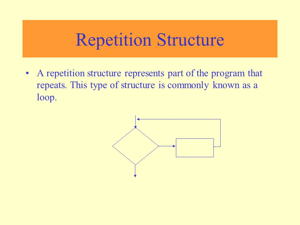 Repetition Structure A repetition structure represents part of the program that repeats. This type of structure is commonly known as a loop.