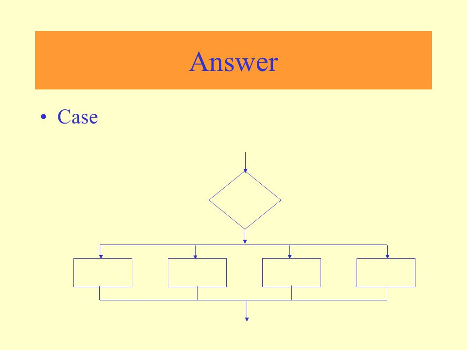 Answer Case