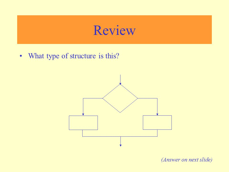 What type of structure is this? Review (Answer on next slide)