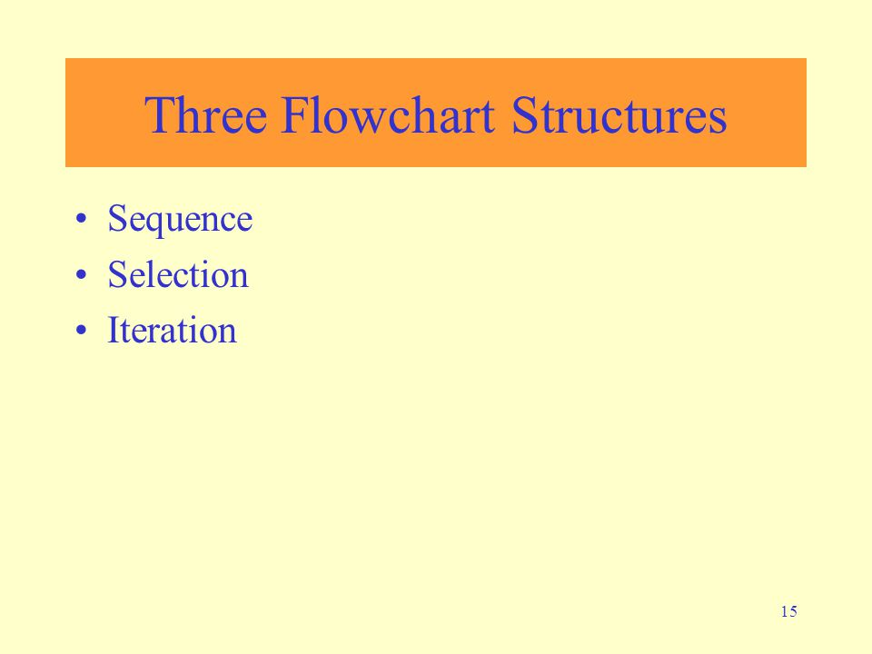 15 Three Flowchart Structures Sequence Selection Iteration