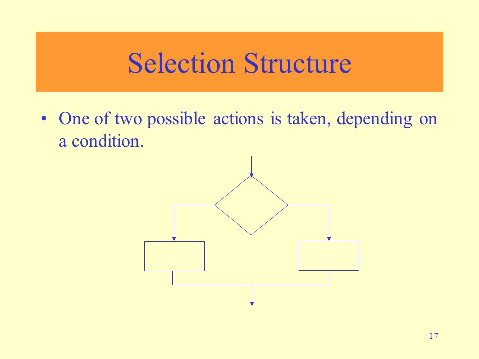 17 Selection Structure One of two possible actions is taken, depending on a condition.