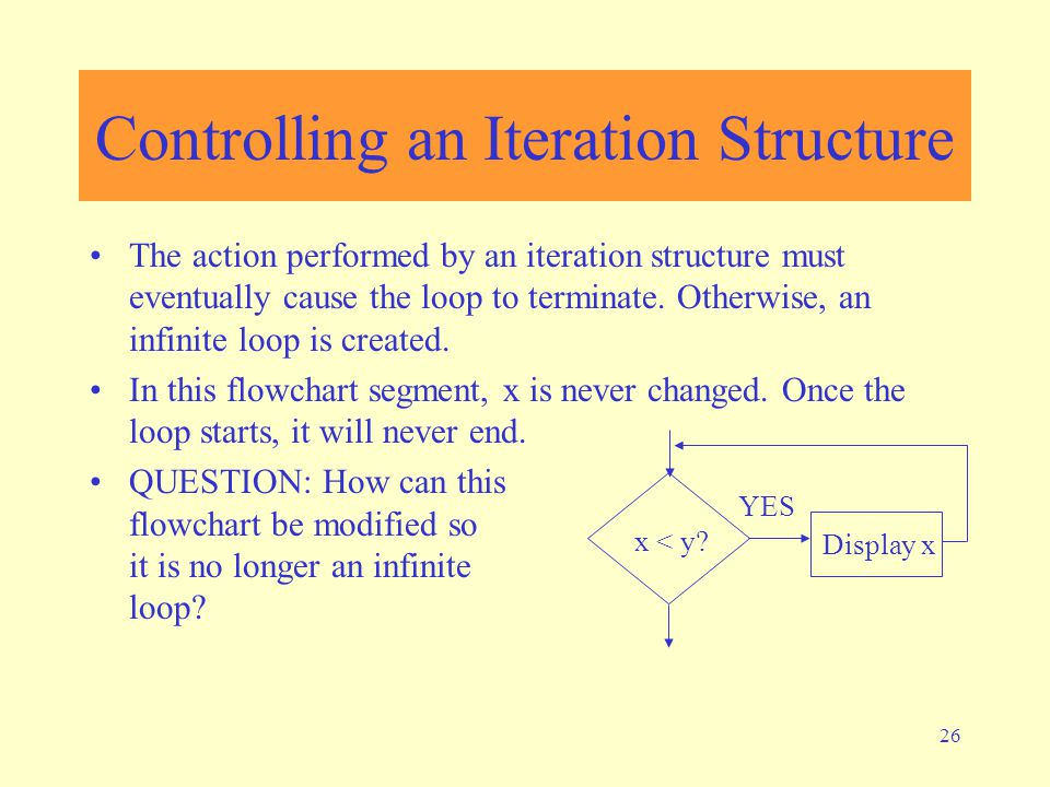 26 Controlling an Iteration Structure The action performed by an iteration structure must eventually cause the loop to terminate. Otherwise, an infini