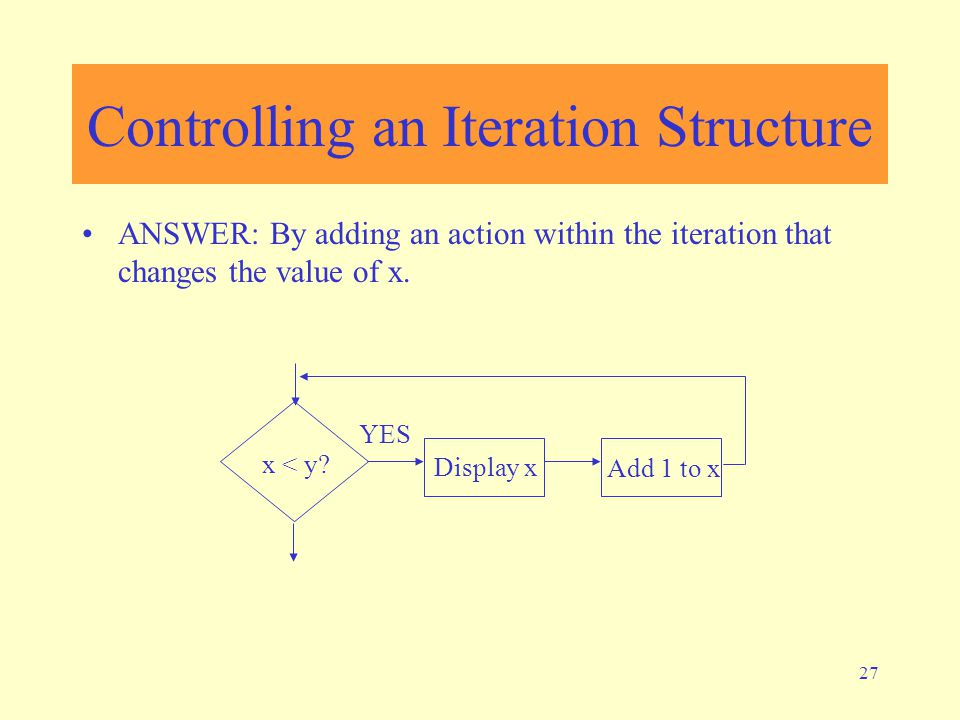 27 Controlling an Iteration Structure ANSWER: By adding an action within the iteration that changes the value of x.