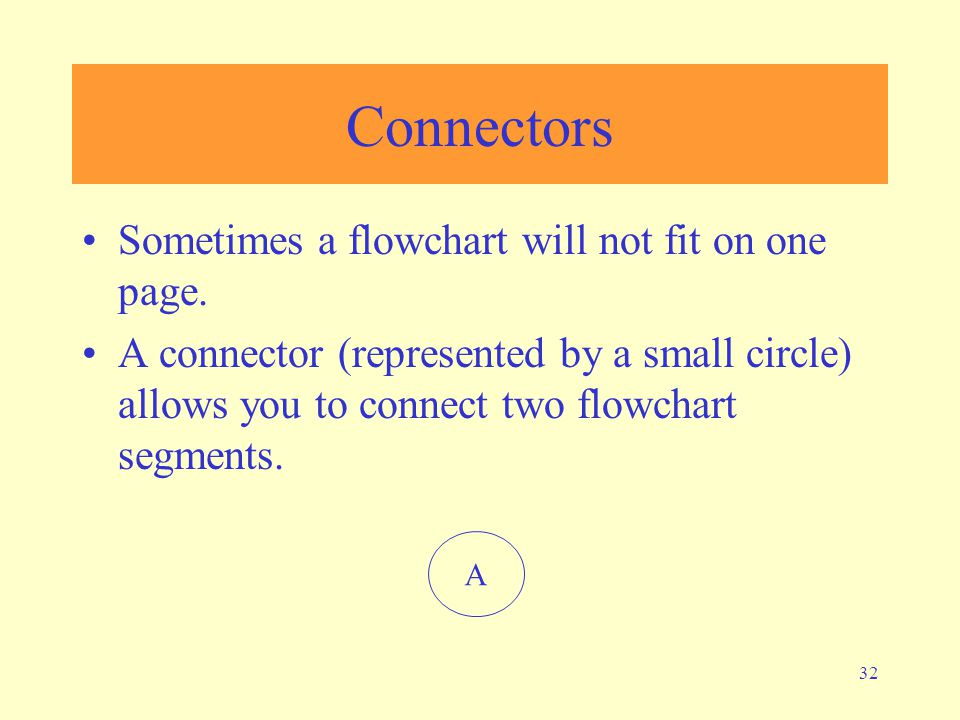 32 Connectors Sometimes a flowchart will not fit on one page. A connector (represented by a small circle) allows you to connect two flowchart segments