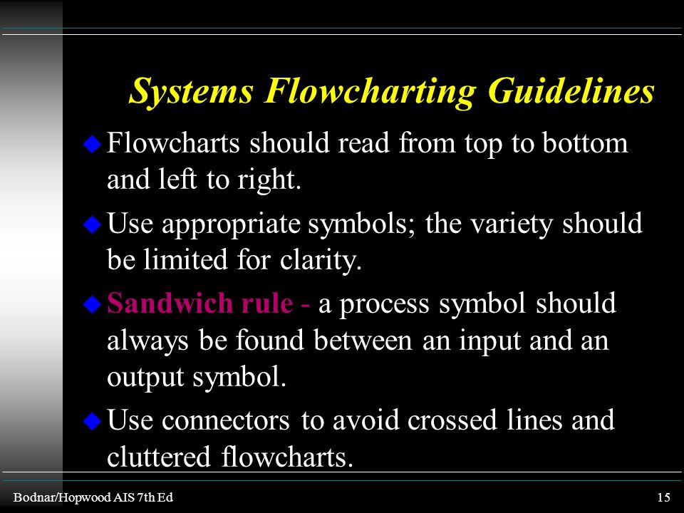 Bodnar/Hopwood AIS 7th Ed14 Systems Flowcharting Guidelines u Sketch a flowchart before designing the final draft. u Use annotated descriptions and co