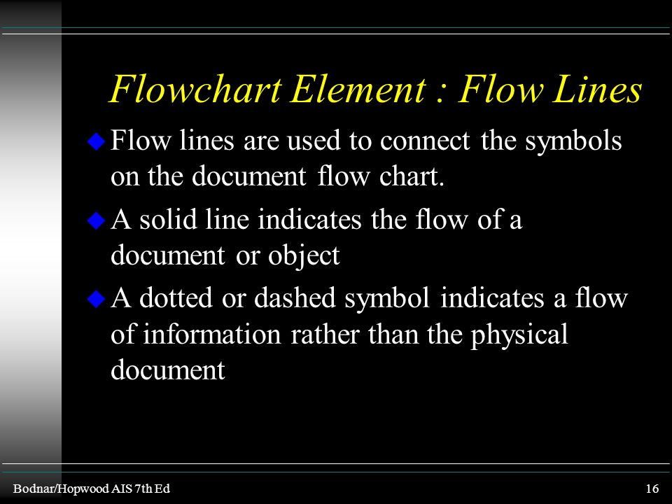Bodnar/Hopwood AIS 7th Ed15 Systems Flowcharting Guidelines u Flowcharts should read from top to bottom and left to right. u Use appropriate symbols;