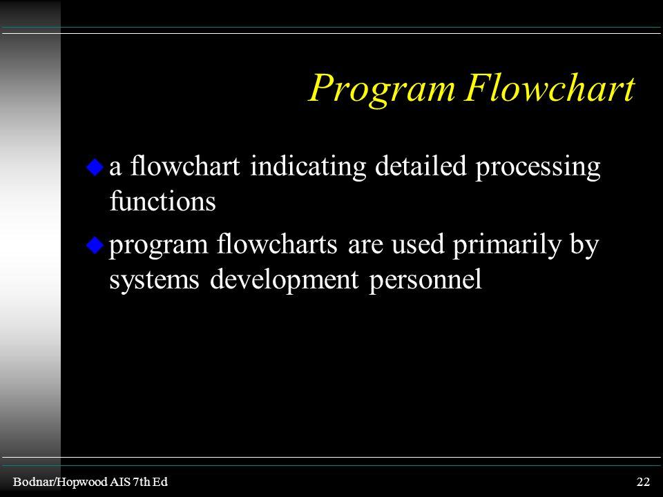 "Bodnar/Hopwood AIS 7th Ed21 Preparation Conventions u an off-page connector u a document destruction symbol (small black box) u ""cradle to grave"" docu"