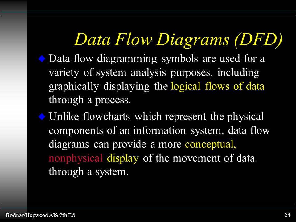 Bodnar/Hopwood AIS 7th Ed23 Logical Data Flow Diagrams u Shows the system's processes and the flows of data into and out of the processes, i.e., provi