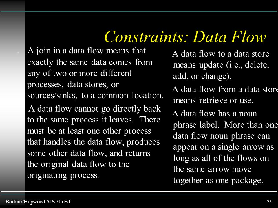 Bodnar/Hopwood AIS 7th Ed38 Constraints: Data Flow A data flow has only one direction between symbols. It may flow in both directions between a proces