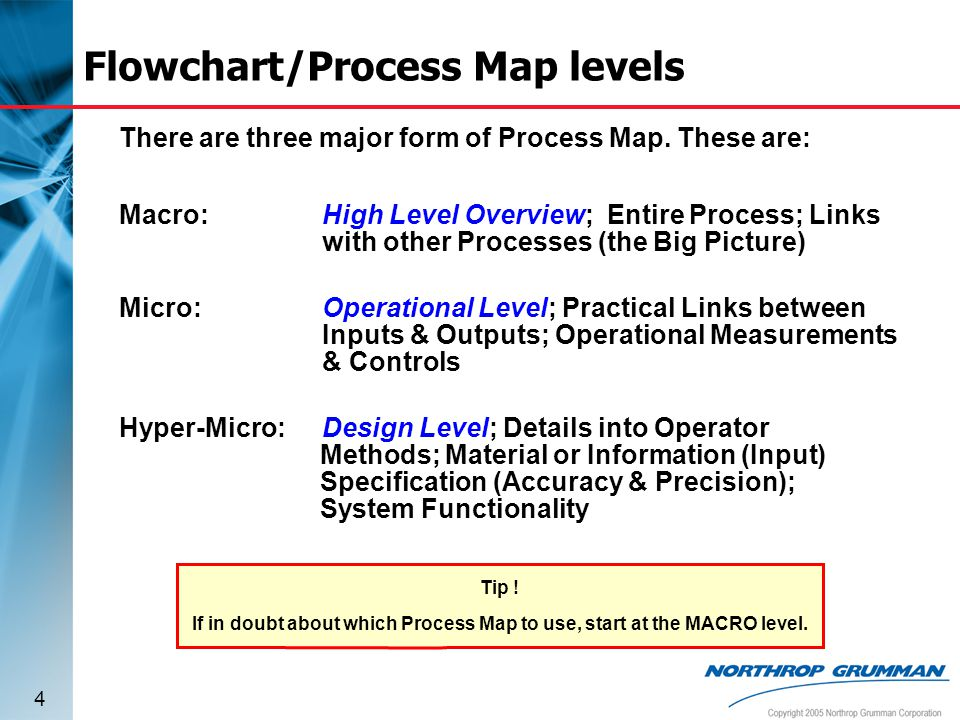 4 There are three major form of Process Map. These are: Macro:High Level Overview; Entire Process; Links with other Processes (the Big Picture) Micro: