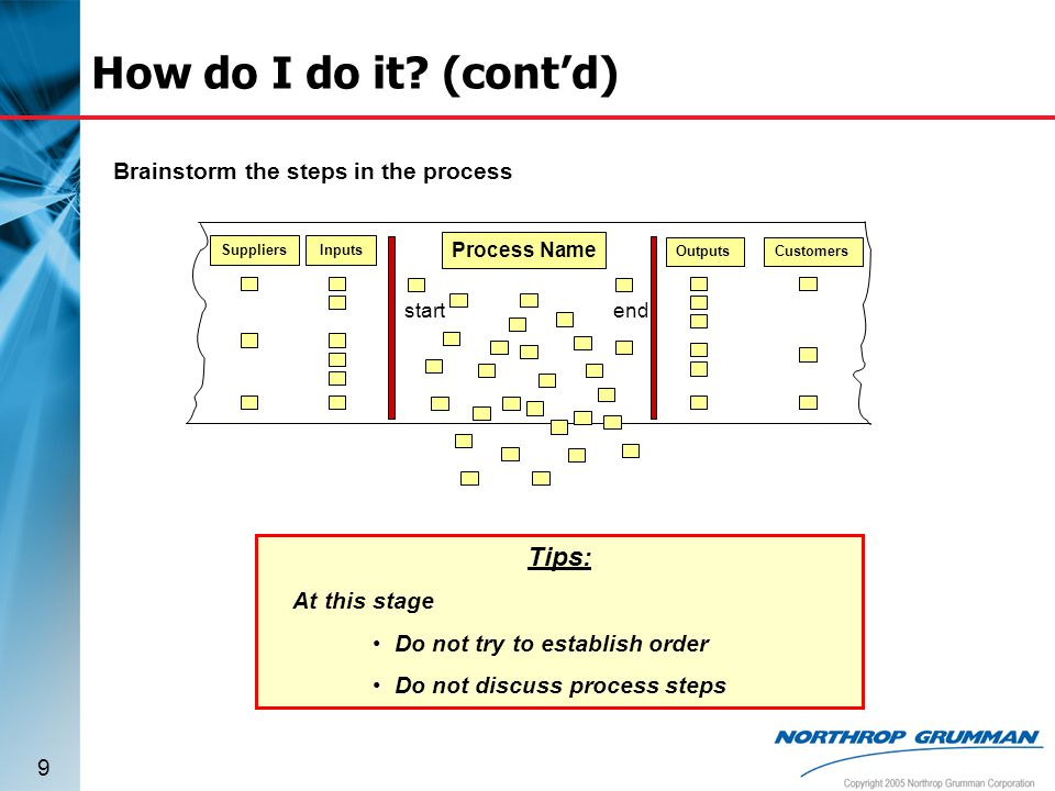 9 How do I do it? (cont'd) Brainstorm the steps in the process Process Name Suppliers OutputsCustomers Inputs startend Tips: At this stage Do not try