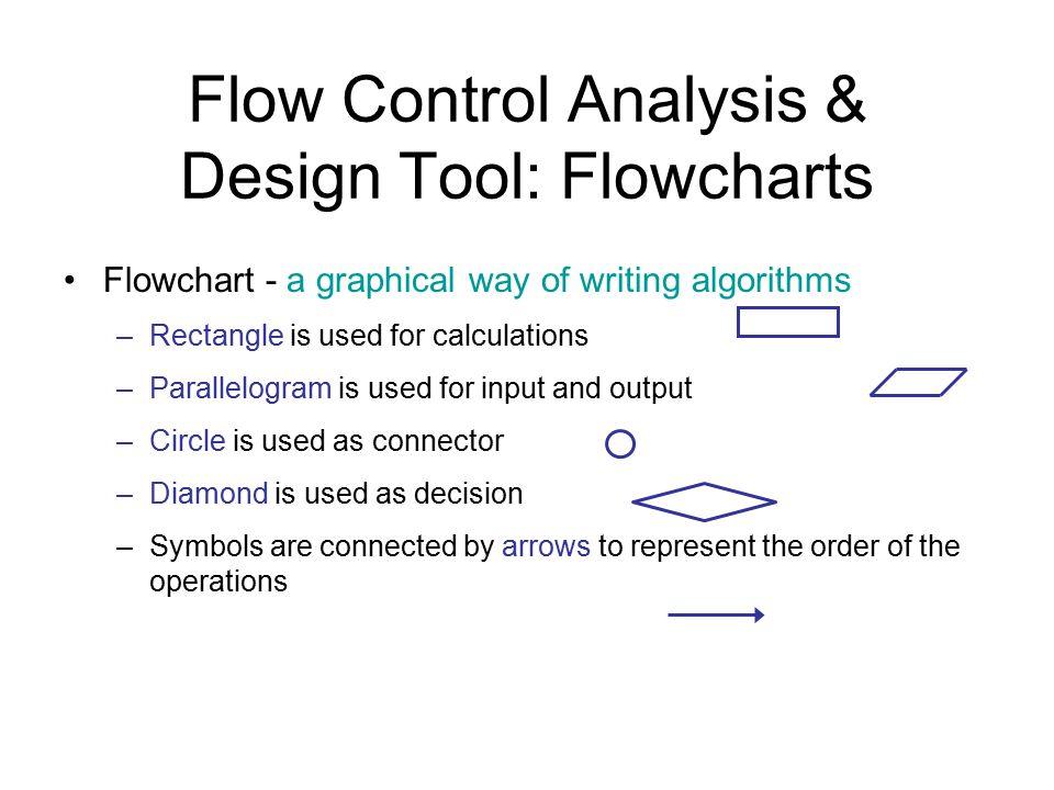 Flowcharts Symbols: Calculations  Calculations (e.g.