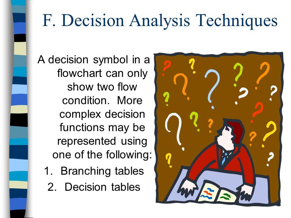 III. System Technique Symbols A.Basic Flowcharting Symbols B.Other Symbols