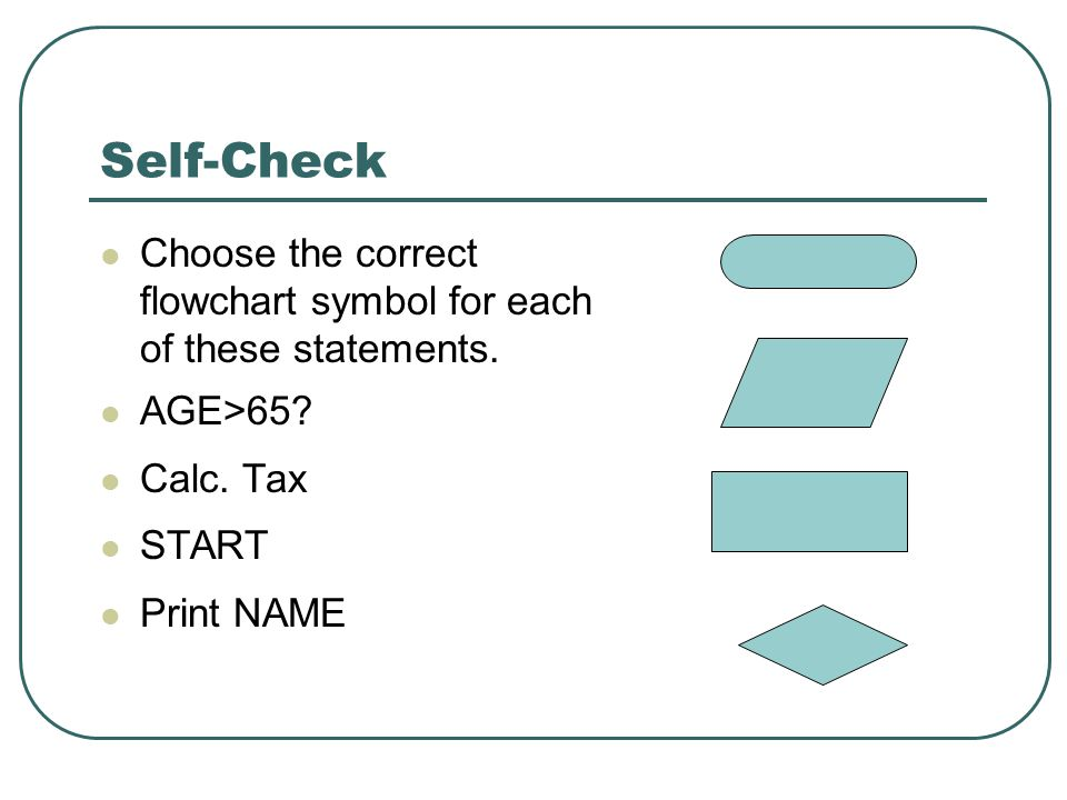 Self-Check Choose the correct flowchart symbol for each of these statements.